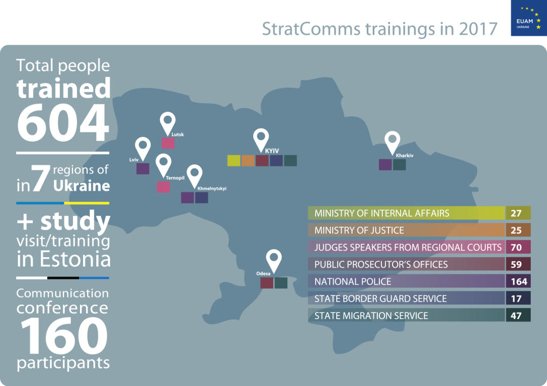 StratCom_Training22017_infographic_ENG-e1519224208914